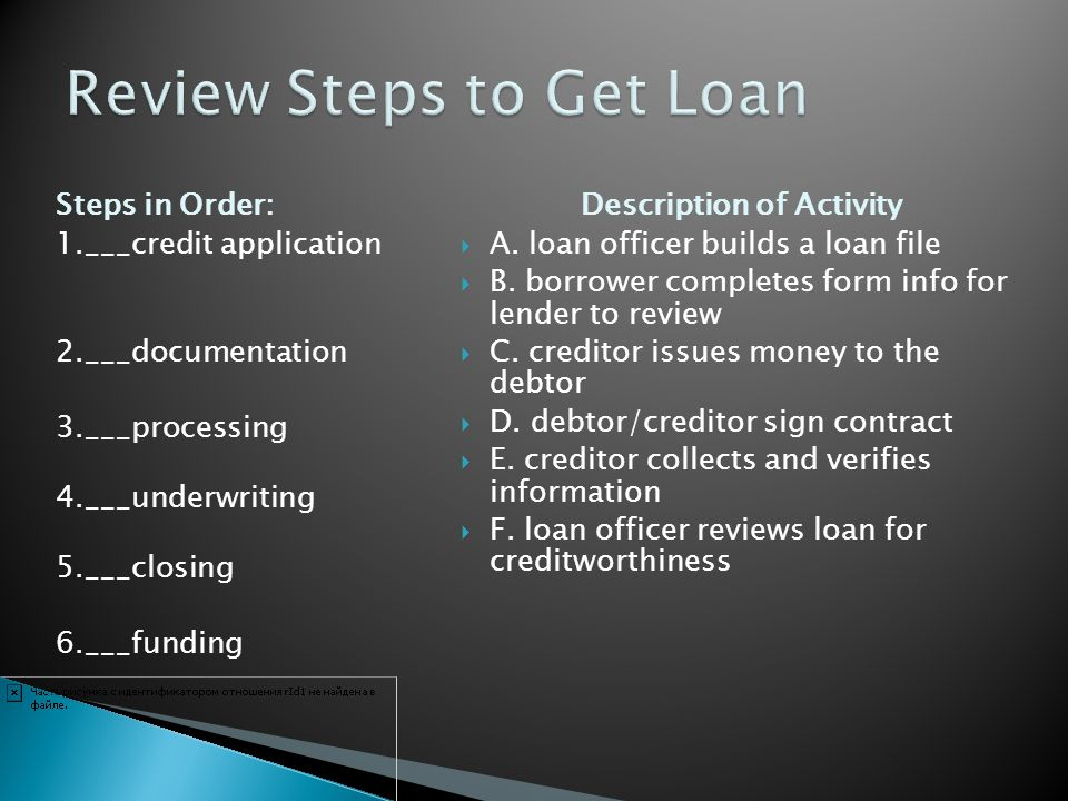 Review Steps to Get Loan
