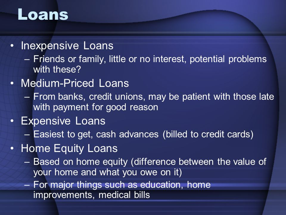 Loans Inexpensive Loans Medium-Priced Loans Expensive Loans