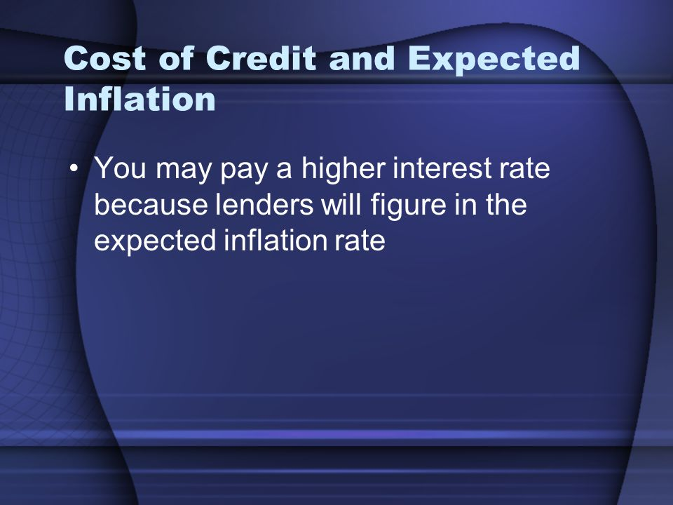 Cost of Credit and Expected Inflation