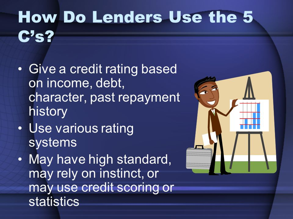 How Do Lenders Use the 5 C's