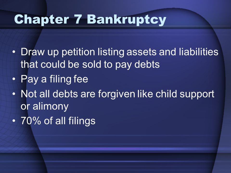 Chapter 7 Bankruptcy Draw up petition listing assets and liabilities that could be sold to pay debts.