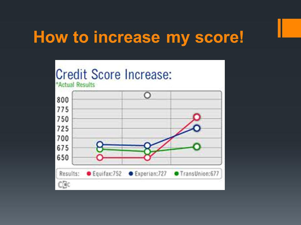 How to increase my score!