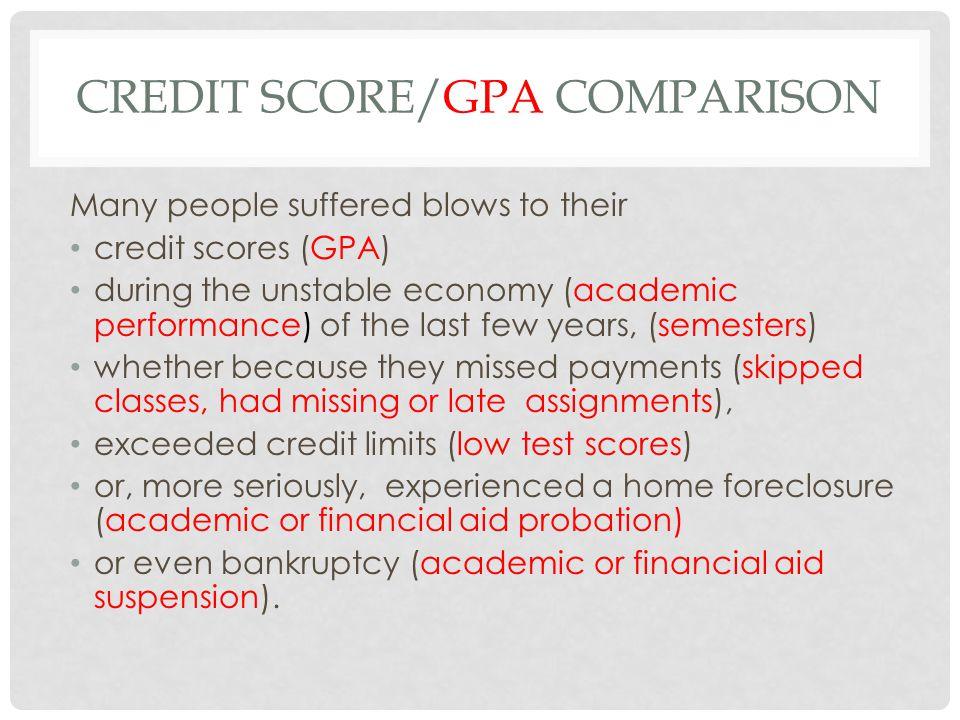 Credit Score/GPA comparison