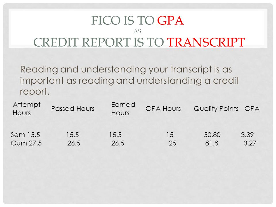 Fico is to gpa as credit report is to transcript