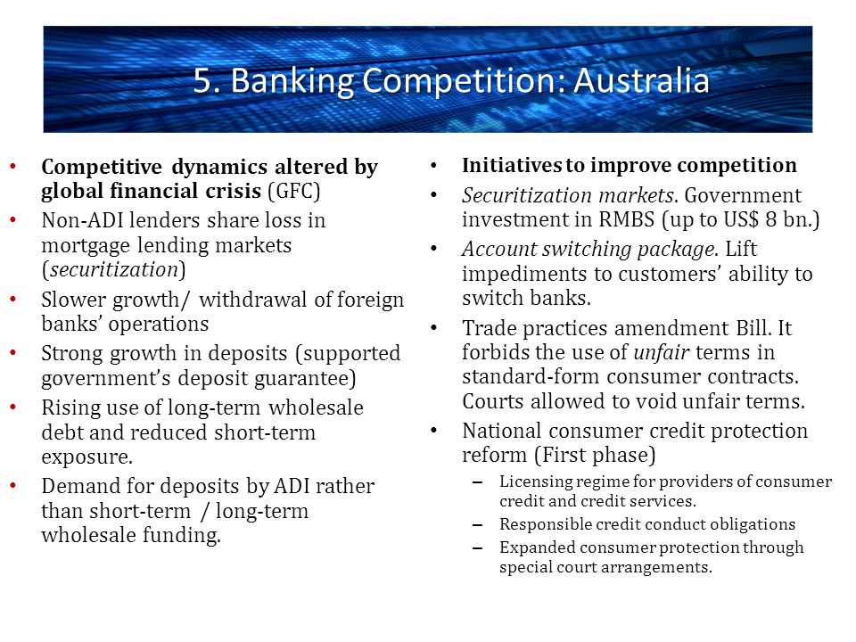 5. Banking Competition: Australia