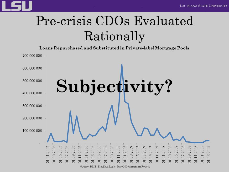 Pre-crisis CDOs Evaluated Rationally