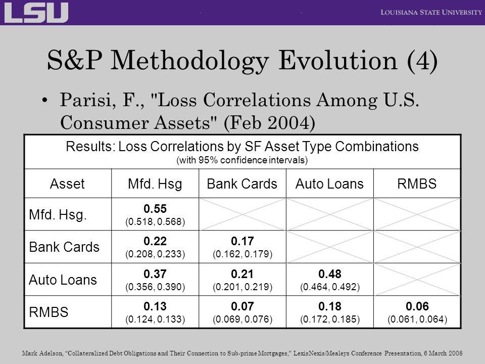 S&P Methodology Evolution (4)