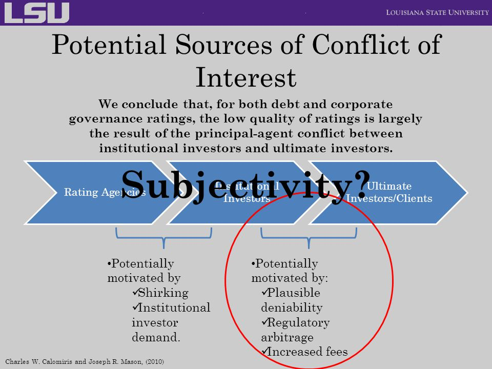 Potential Sources of Conflict of Interest