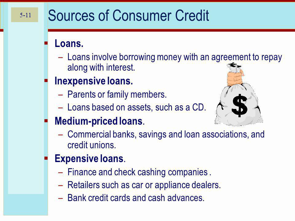 Sources of Consumer Credit