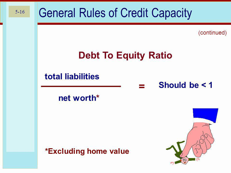 General Rules For Home Equity Loan