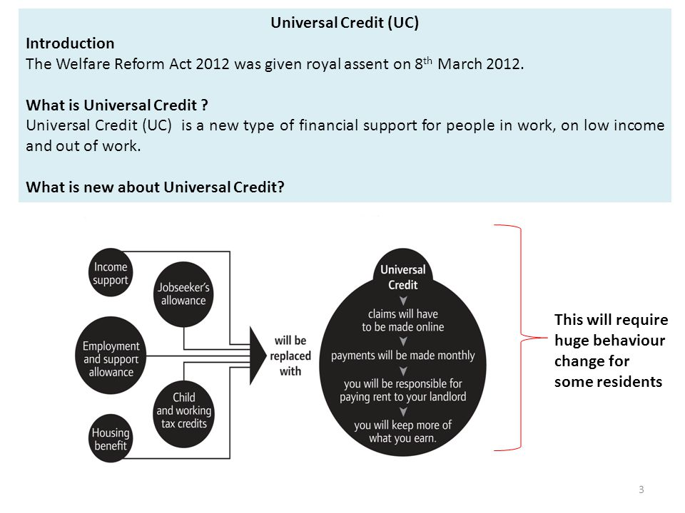 Universal Credit (UC) Introduction. The Welfare Reform Act 2012 was given royal assent on 8th March 2012.