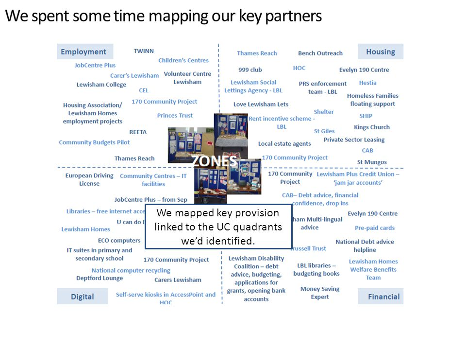 We mapped key provision linked to the UC quadrants we'd identified.