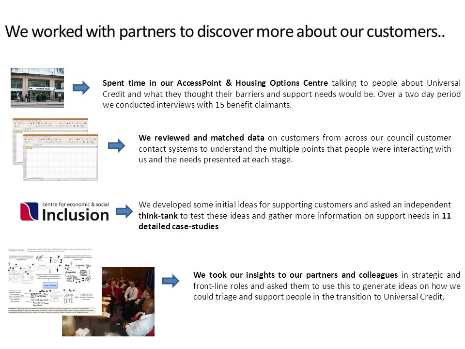 We worked with partners to discover more about our customers..