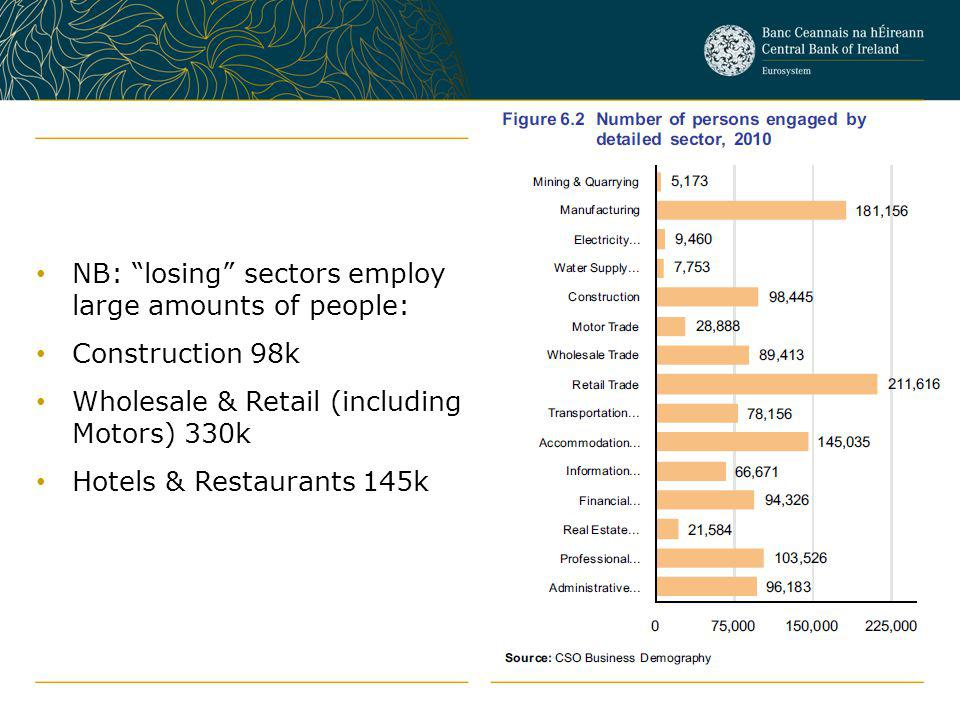 NB: losing sectors employ large amounts of people:
