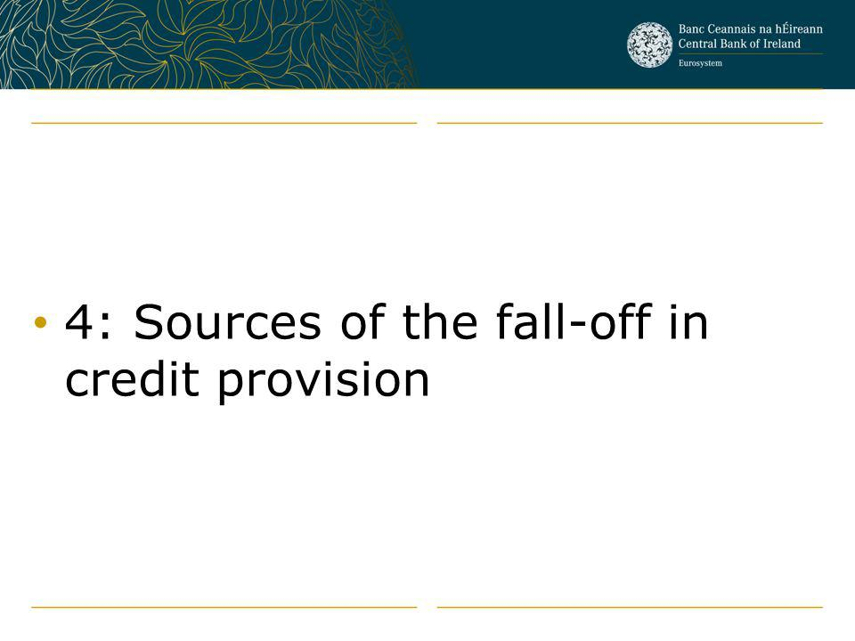 4: Sources of the fall-off in credit provision