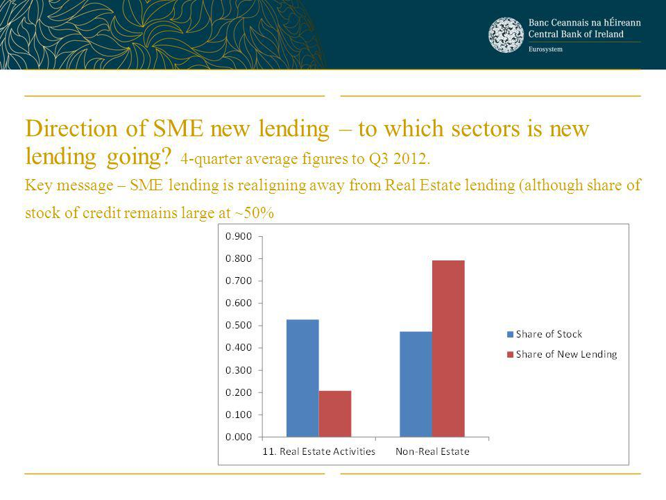 Direction of SME new lending – to which sectors is new lending going