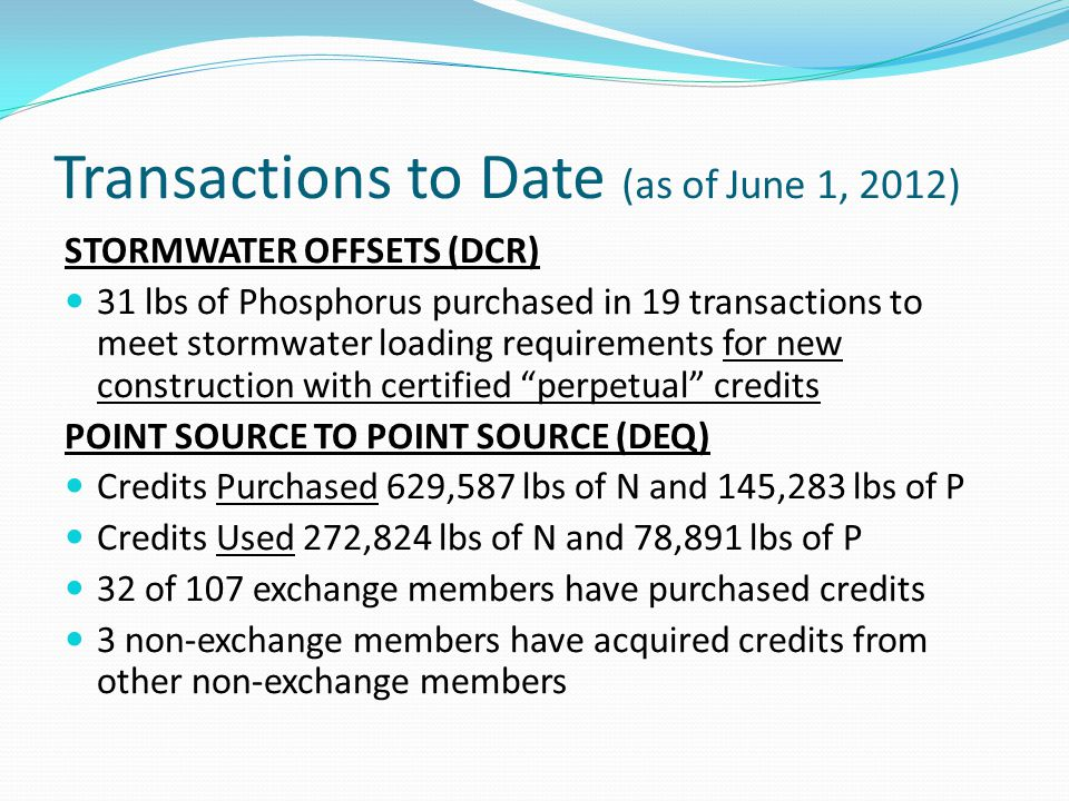 Transactions to Date (as of June 1, 2012)