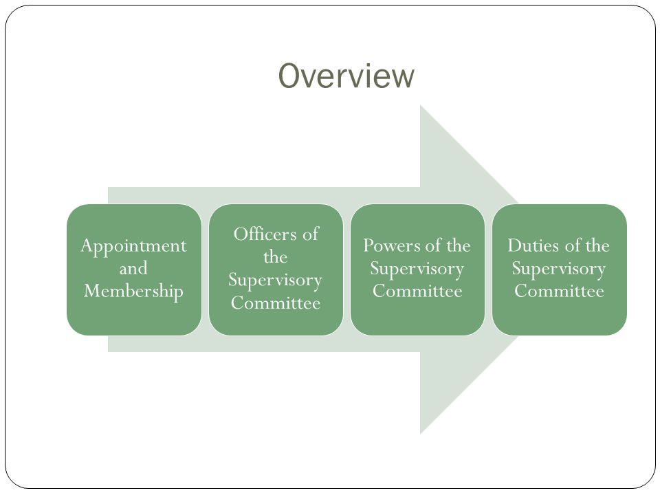Overview Appointment and Membership