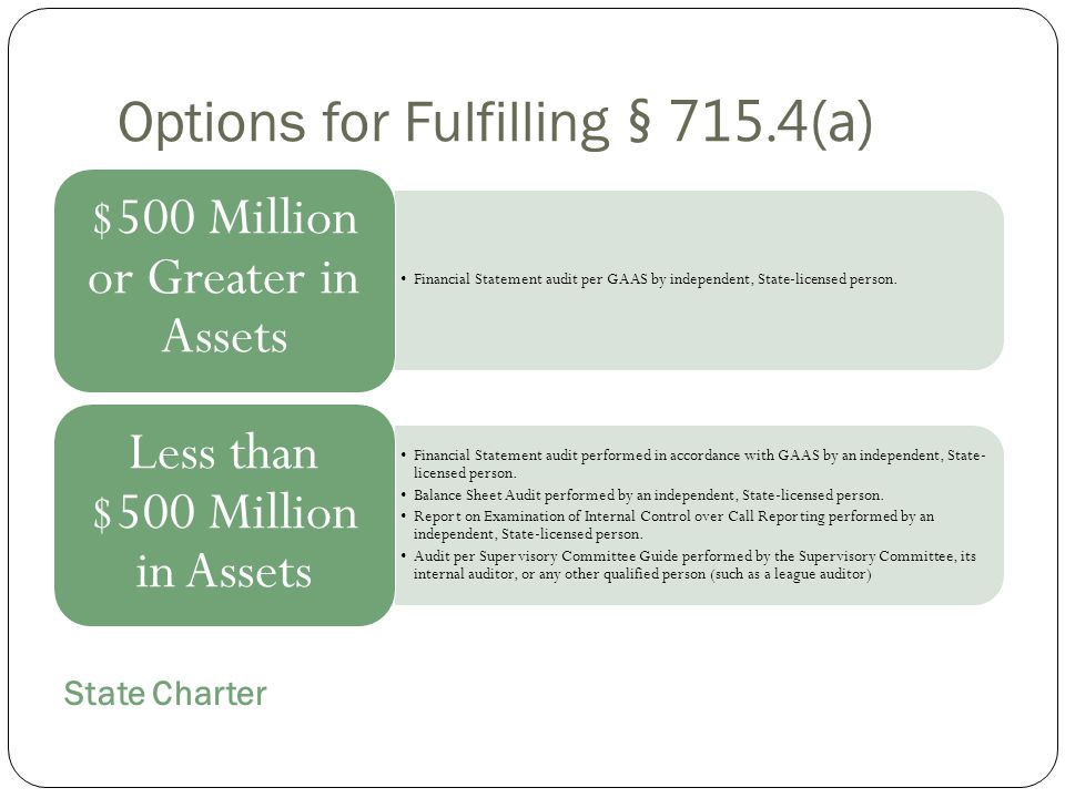Options for Fulfilling § 715.4(a)