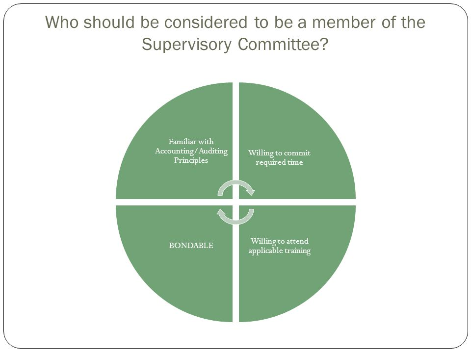 Who should be considered to be a member of the Supervisory Committee
