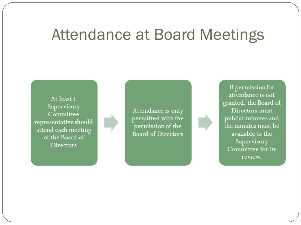 Attendance at Board Meetings