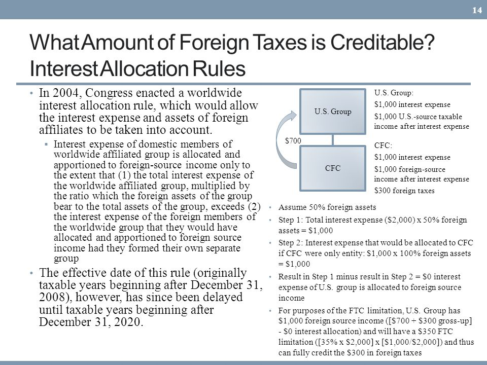 What Amount of Foreign Taxes is Creditable Interest Allocation Rules