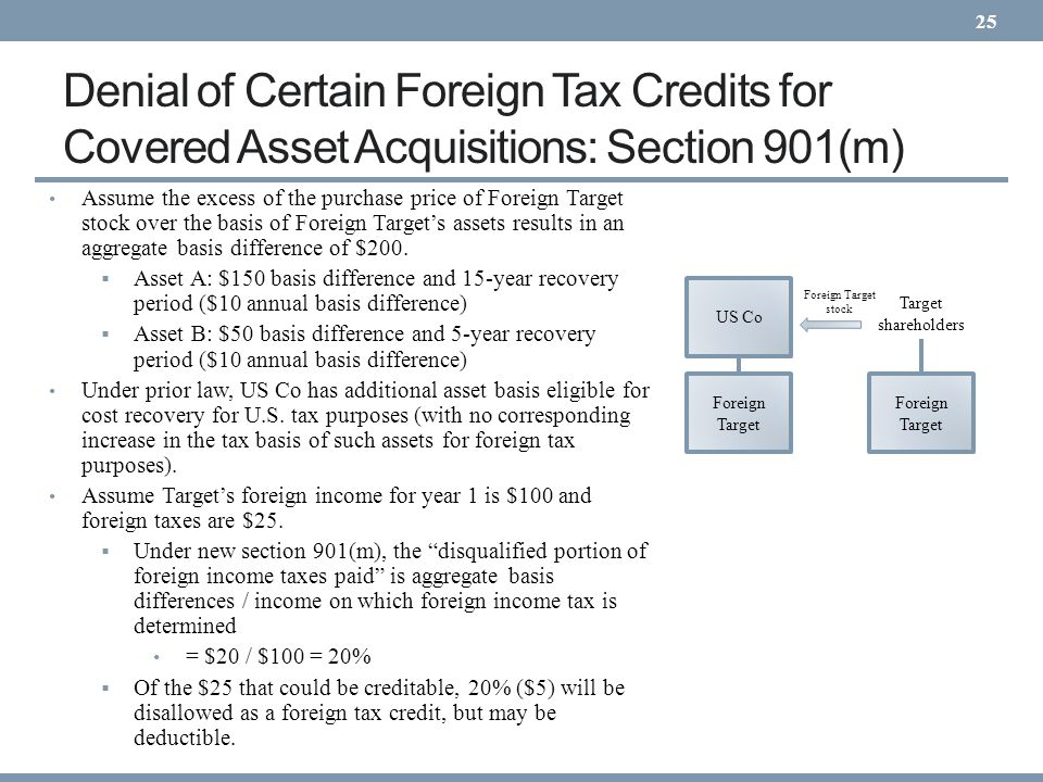 Denial of Certain Foreign Tax Credits for Covered Asset Acquisitions: Section 901(m)