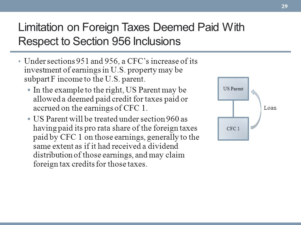 Limitation on Foreign Taxes Deemed Paid With Respect to Section 956 Inclusions