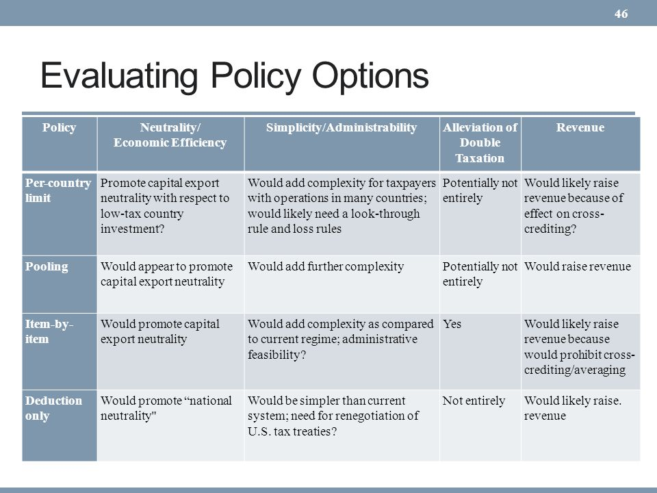 Evaluating Policy Options