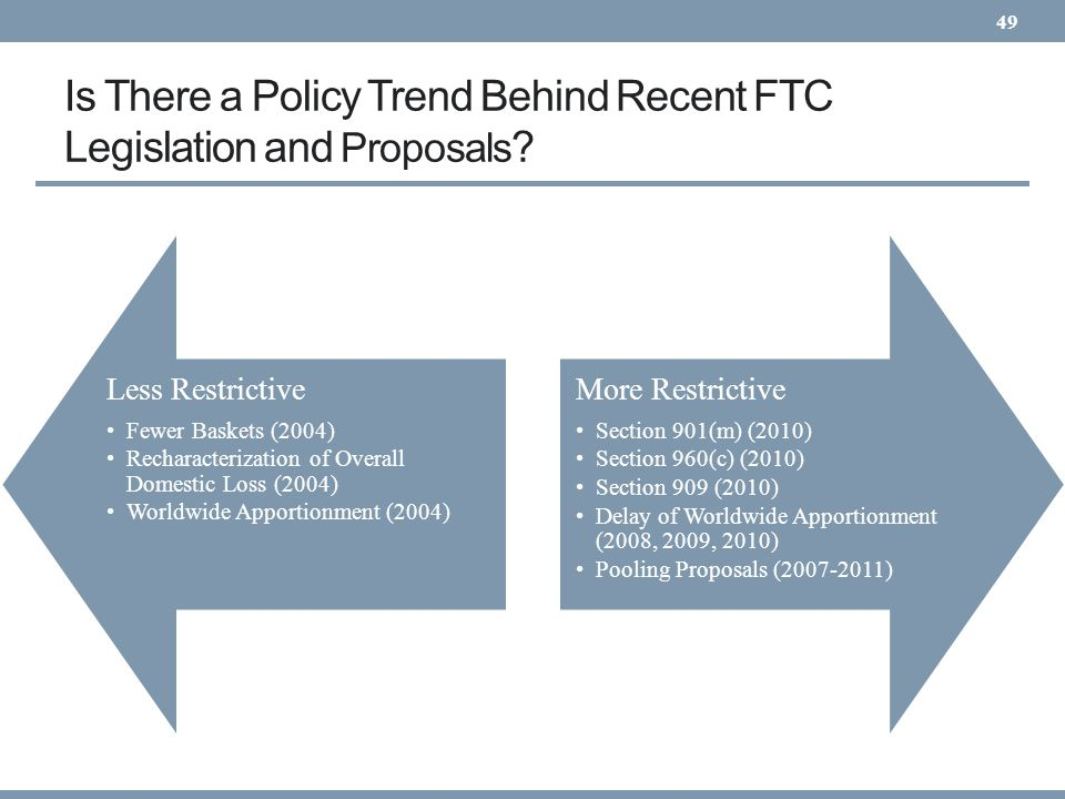 Is There a Policy Trend Behind Recent FTC Legislation and Proposals