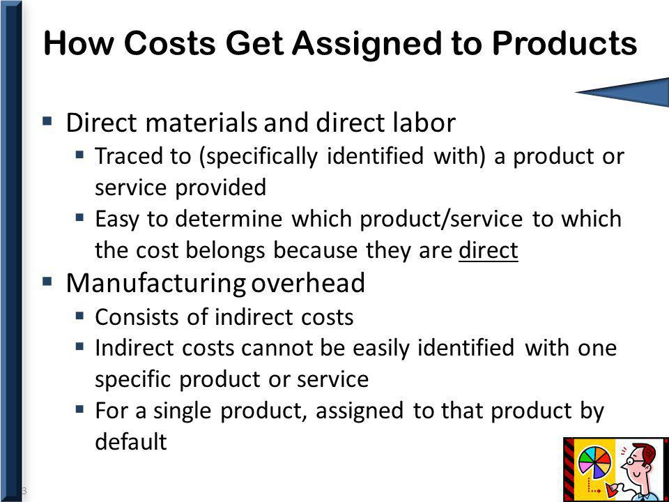 How Costs Get Assigned to Products