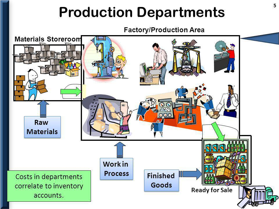 Production Departments