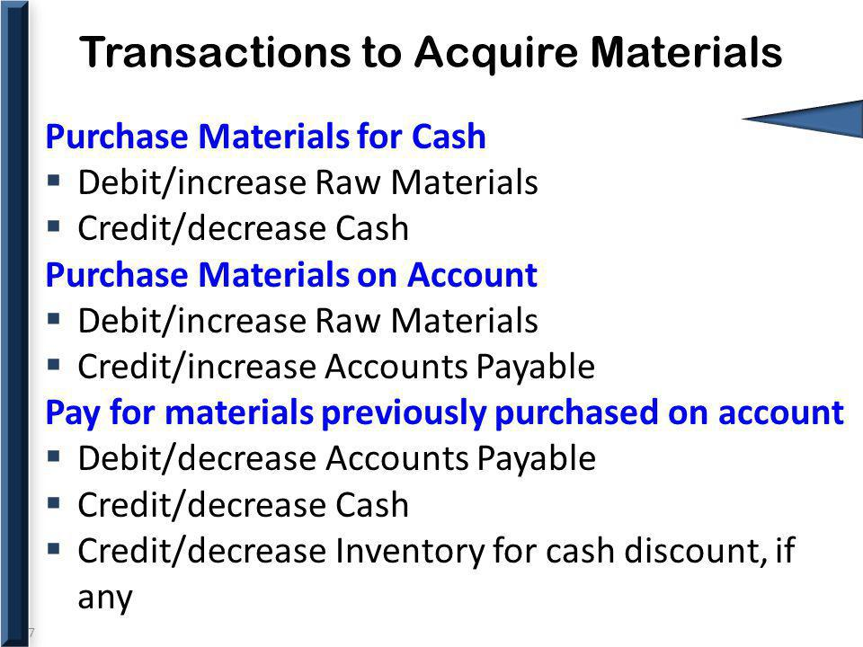 Transactions to Acquire Materials