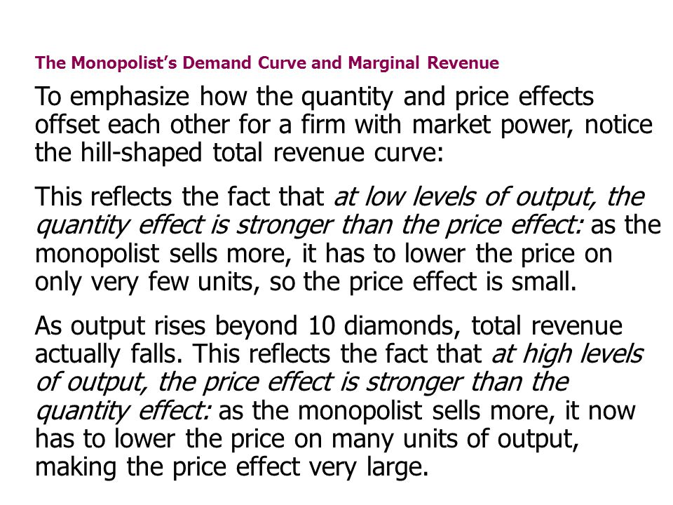 The Monopolist's Demand Curve and Marginal Revenue