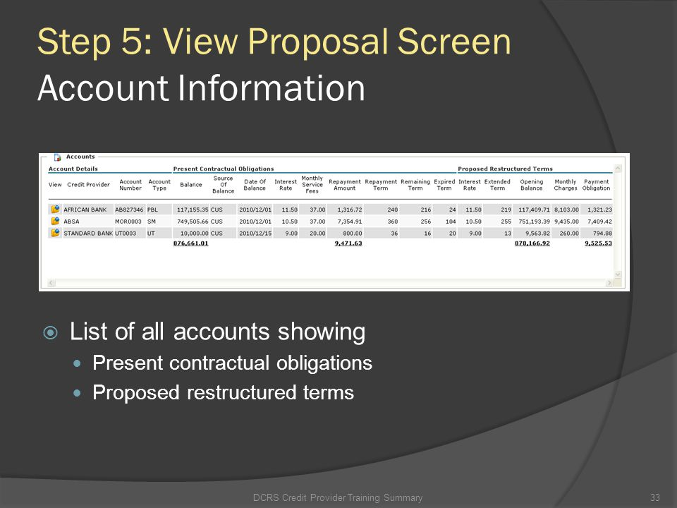 Step 5: View Proposal Screen Account Information