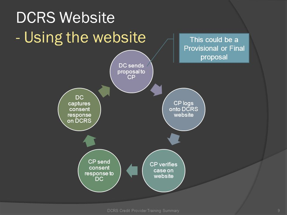 DCRS Website - Using the website