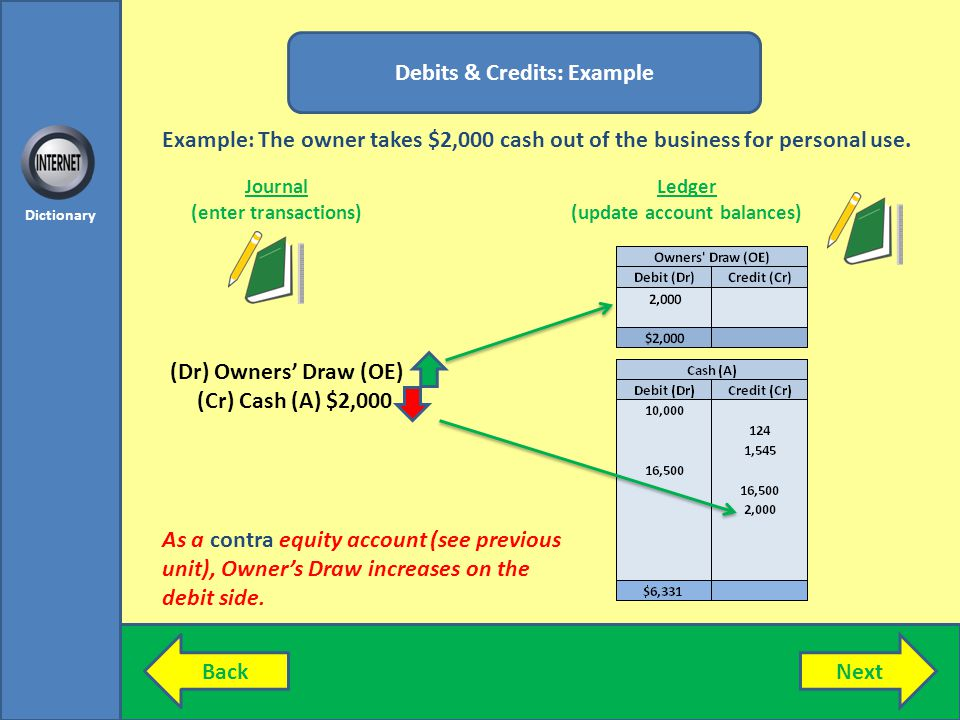 Debits & Credits: Example (update account balances)