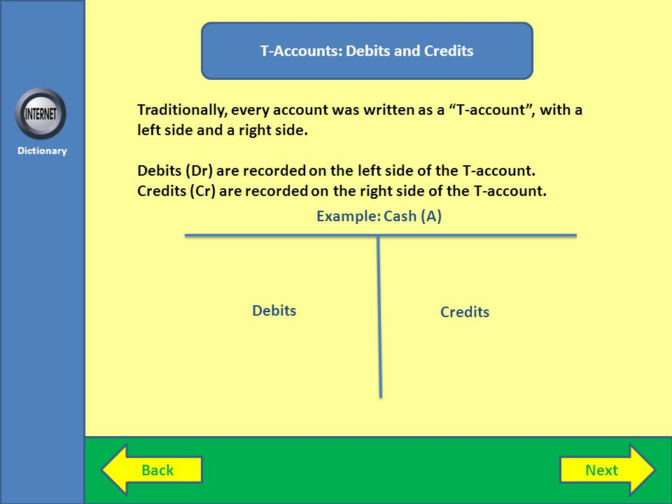 T-Accounts: Debits and Credits