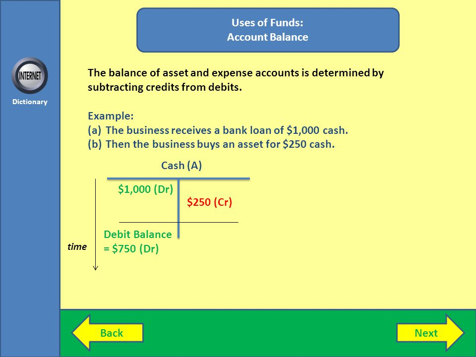Uses of Funds: Account Balance Cash (A) Back Next