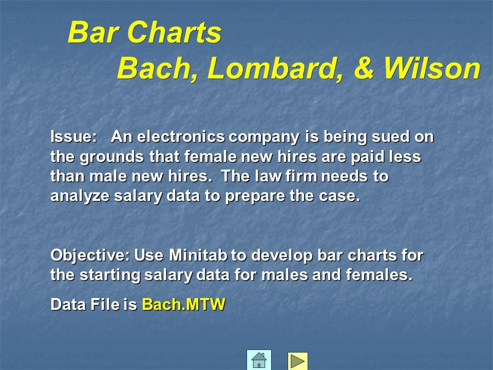 Bar Charts Bach, Lombard, & Wilson