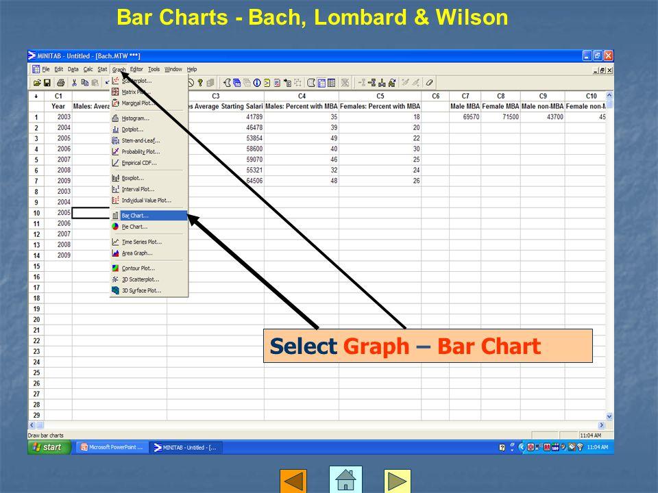 Bar Charts - Bach, Lombard & Wilson