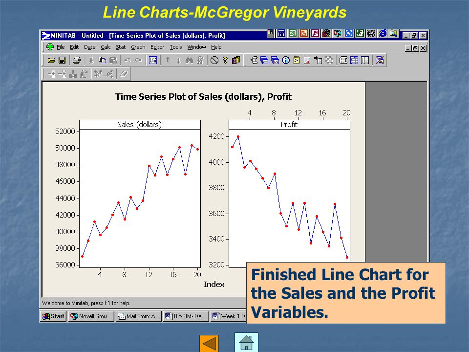 Line Charts-McGregor Vineyards