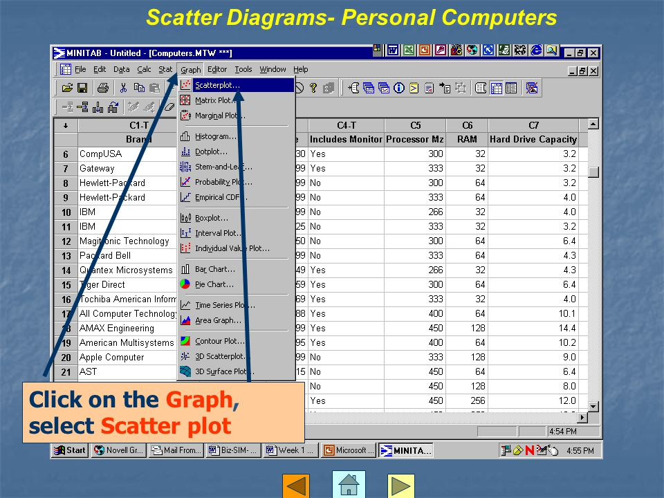 Scatter Diagrams- Personal Computers