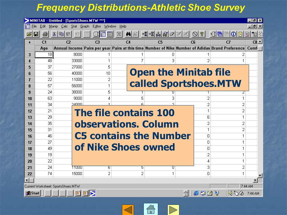 Frequency Distributions-Athletic Shoe Survey