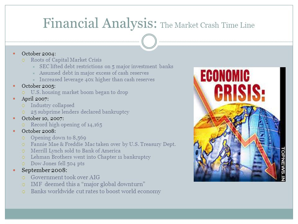 Financial Analysis: The Market Crash Time Line