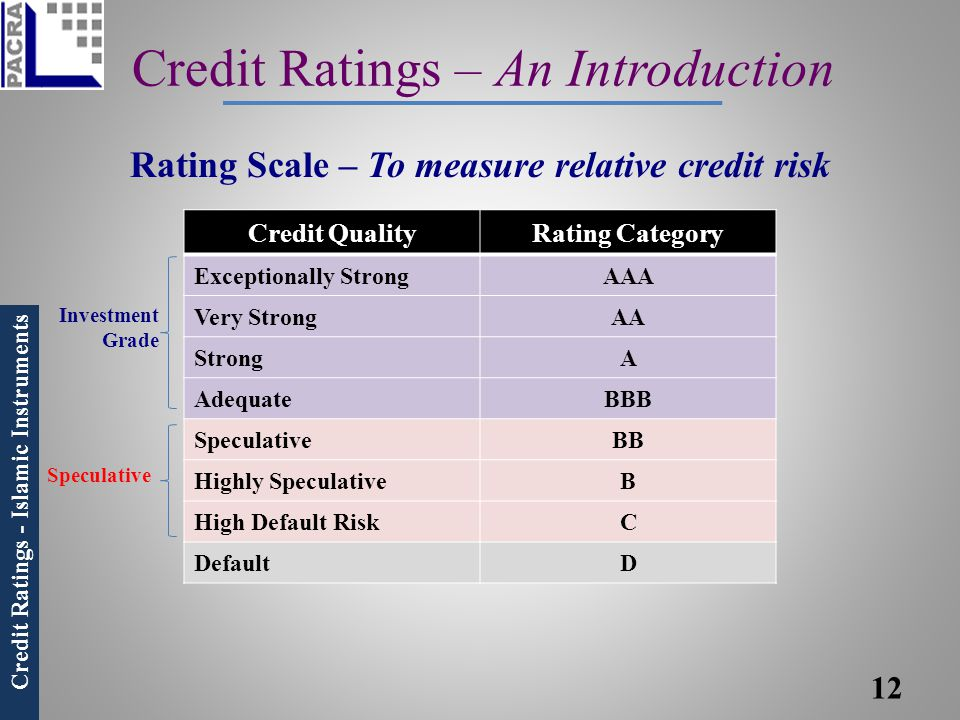 Credit Ratings – An Introduction