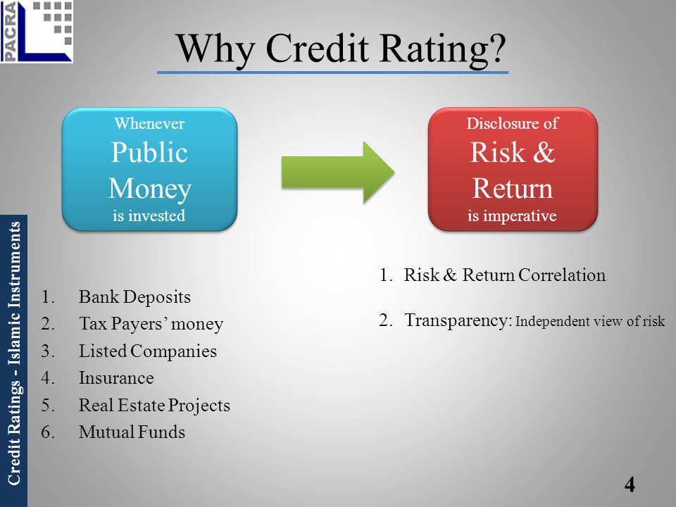 Why Credit Rating Public Money Risk & Return Bank Deposits