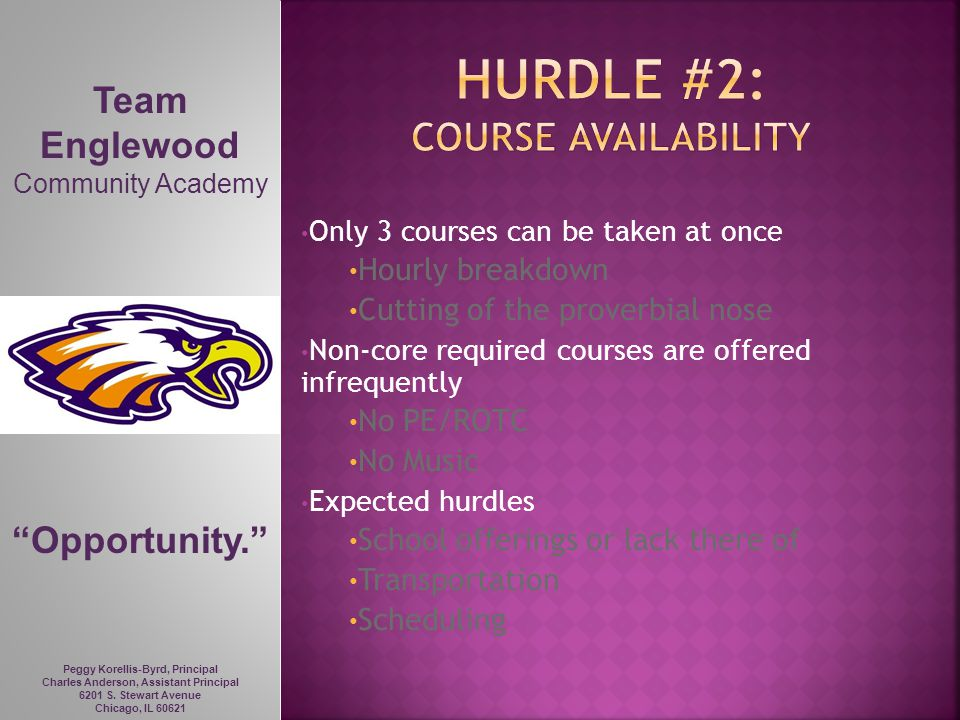 Hurdle #2: course availability