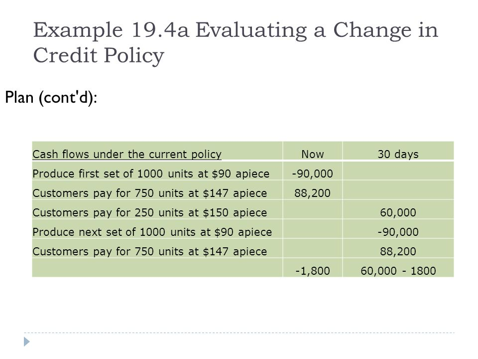 Example 19.4a Evaluating a Change in Credit Policy