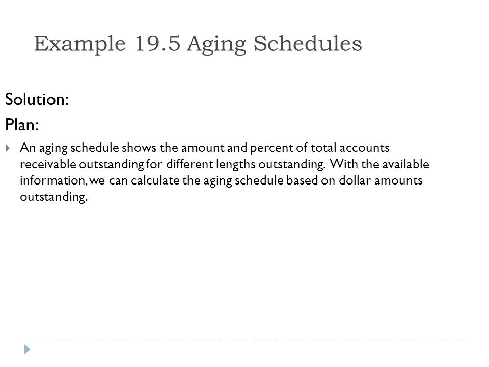 Example 19.5 Aging Schedules